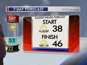 Raleigh Christmas Parade forecast.