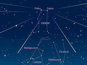 Geminid meteors may appear anywhere in the sky but will appear to originate from the constellation Gemini. (Photo courtesy of NASA/JPL)