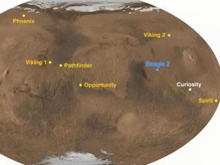 Locations of various vehicles on the surface of Mars.