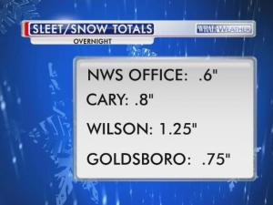 Snow and sleet totals from winter weather on Feb. 16-17, 2015.