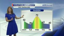IMAGES: Elizabeth Gardner: 'We're in for some weather whiplash'