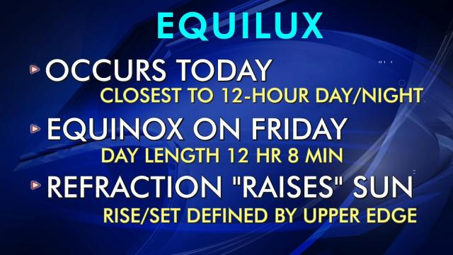 Equilux outline