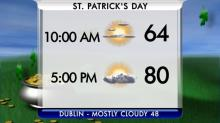St Paddy's Forecast