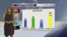 Gardner: Easter Sunday will start in the 30s