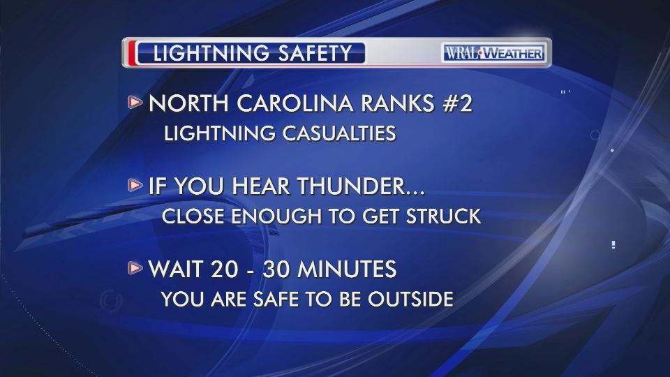 Lightning safety: If you hear thunder, get indoors :: WRAL com