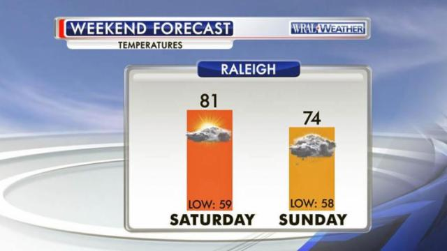 Weekend forecast, April 18-19, 2015