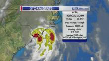 IMAGES: Ana: Facts and forecast