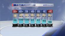 IMAGES: Central NC under heat advisory on Monday