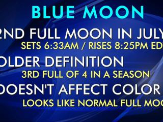Blue moon info for July 31st, 2015.