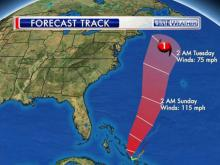 Tracking the Tropics: Joaquin likely to miss NC