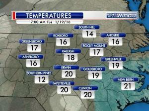 Temperatures at 7AM on Tuesday, January 19th, 2016.
