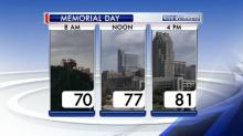 IMAGES: On-and-off showers, storms on tap for Memorial Day