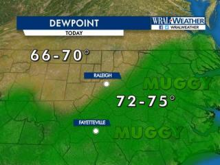 Dewpoint, July 29, 2016