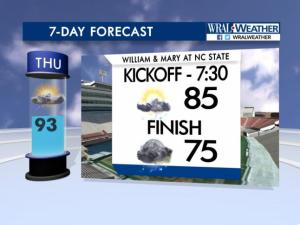 I've had a number of folks ask about the NCSU vs. William and Mary game tonight.  We won't see rain from Hermine yet but there is a front that is approaching from the west.   That front is likely to produce some scattered storms this evening.  Be sure to download our WRAL Weather App so you can move to safety if a storm rolls through.  Go STATE!