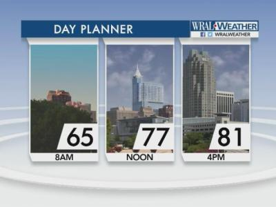 Planner for Oct. 1, 2016