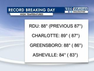 Record heat: Oct. 19, 2016