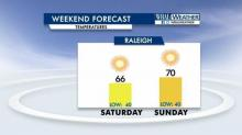 IMAGES: Cool, dry weather ahead for a perfect fall weekend
