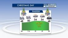 IMAGES: Moss: Milder temps, some rain will follow a cloudy Christmas Day
