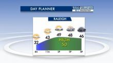 IMAGES: Moss: Light rain possible Sunday afternoon