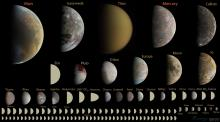 Known round objects in our Solar System