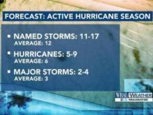 NOAA releases 2017 Atlantic hurricane season outlook