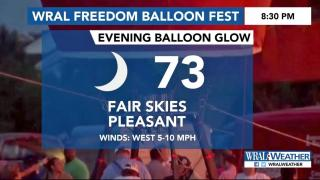 Balloons need steady, slow winds to lift off