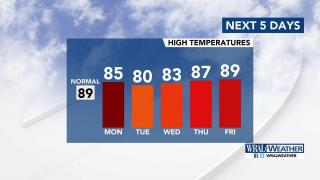 Lower temps: Week of June 26, 2017