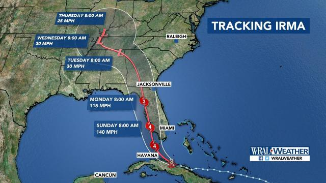 Tracking Irma