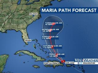 Hurricane Maria's path