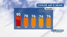 IMAGES: Copy of Goodbye, summer: Fall weather returns this weekend