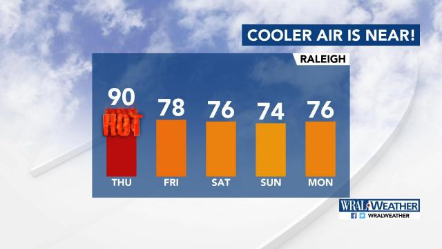 Fall temperatures on the way