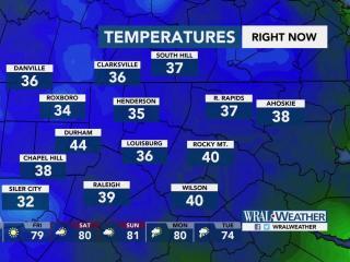 Wednesday temperatures