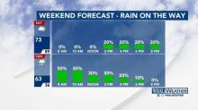 IMAGES: Maze: Rainy weekend on the way