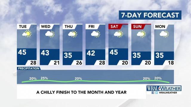 weather forecast burton ohio