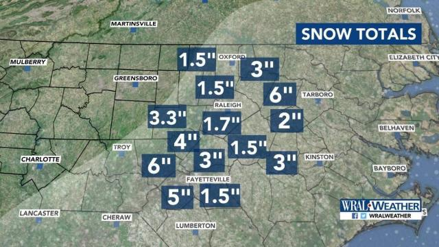 Snowfall Totals for Jan. 3