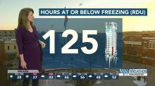 IMAGES: Triangle can break record for most consecutive hours below freezing