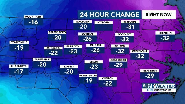 24-hour change