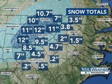 Snow totals Jan. 17, 2018