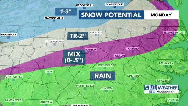 Snow potential