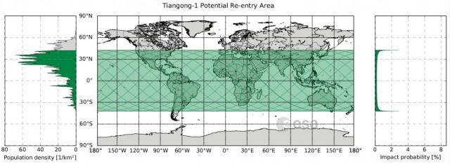Reentry prediction map