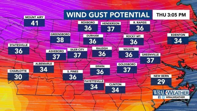 High fire danger Thursday from gusty winds