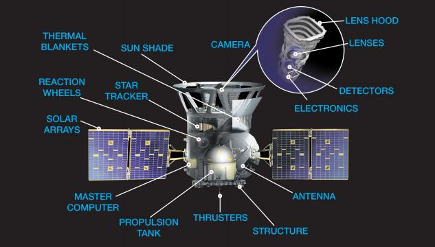 NASA to launch satellite in search of new worlds