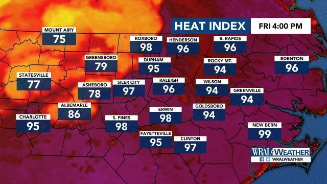 Hot temps for Friday