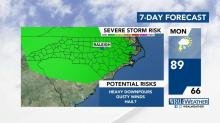 IMAGES: Cold front will bring risk for severe storms in Triangle