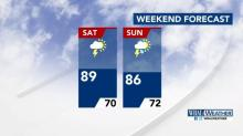 IMAGES: Hit-or-miss showers in the weekend weather forecast