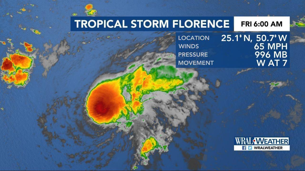 New forecast models show Florence tracking closer to North Carolina