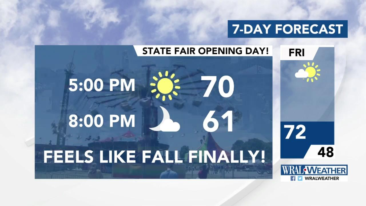 Say goodbye to Michael and hello to fall :: WRAL com