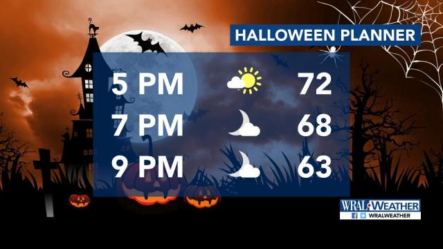Trick-or-treat weather couldn't be more ideal