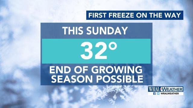 Our coldest morning of the season so far is days away