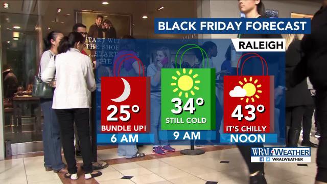 Ask WRAL Chief Meteorologist Greg Fishel your weather